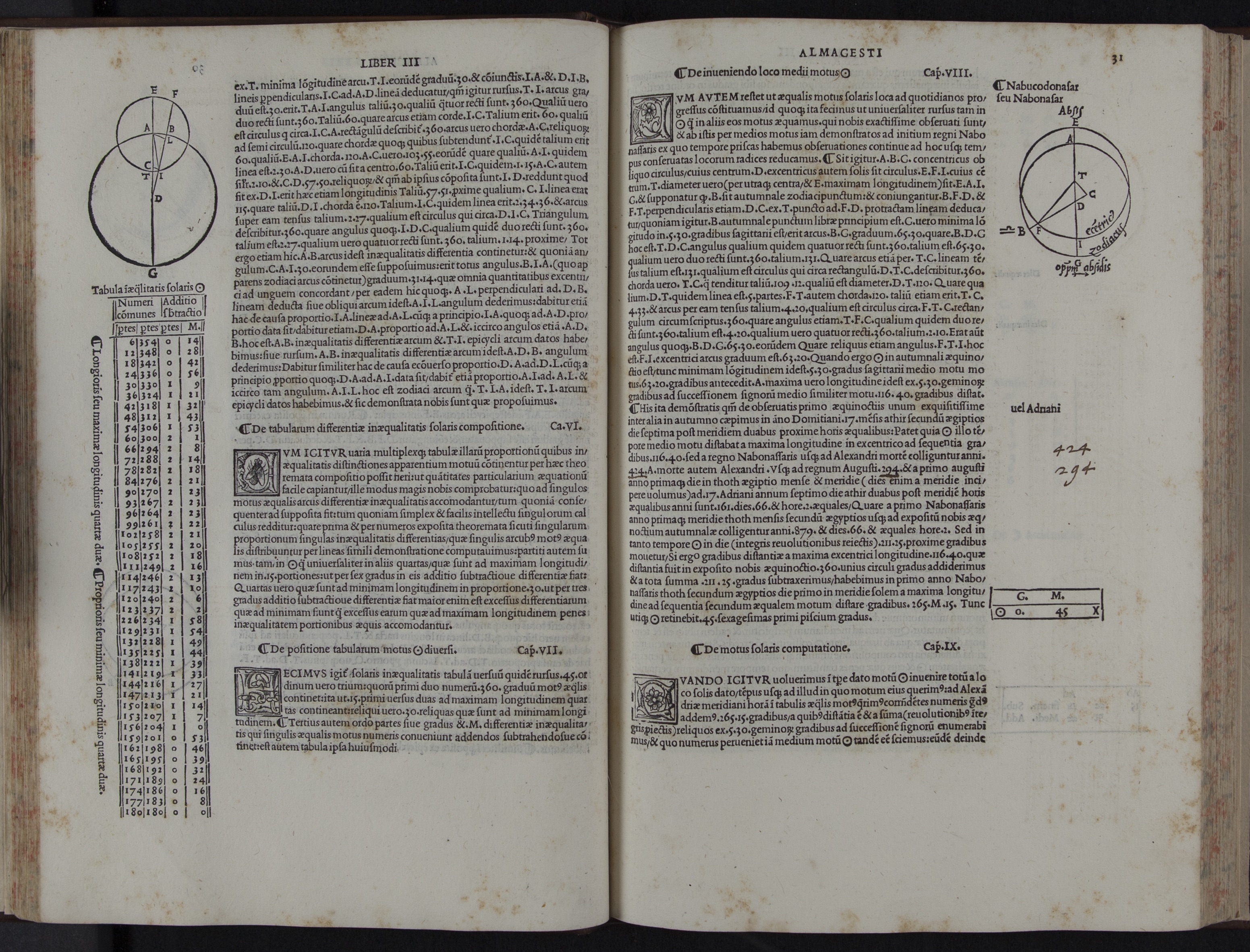 Venice: Giunta, 1528. C*Z233.G44 P959a 1528. This first edition of the  first translations into Latin directly from the Greek original, (by George  of ...